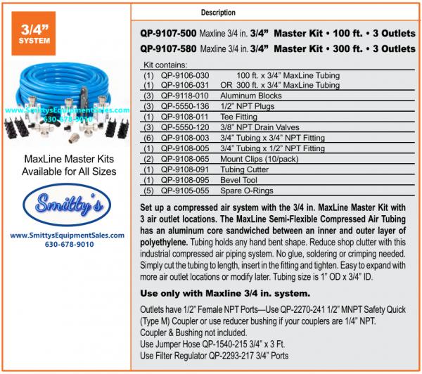 Maxline .75 inch system Kit